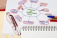 Stratégies pour l'augmentation de la circulation de site Web Photo libre de droits