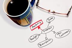 Strategia aziendale Fotografia Stock