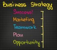 Strategia aziendale Immagini Stock