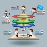 Strategia dell'affare di creatività e di apprendimento Immagini Stock
