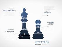 Strategia di accessione Immagine Stock