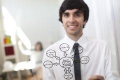 Strategia di marketing del email immagini stock