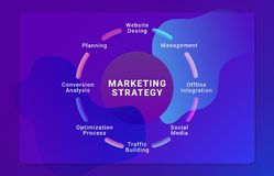 Strategia di marketing Media sociali che annunciano concetto royalty illustrazione gratis