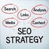Strategia di SEO scritta a mano Immagine Stock