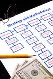 Strategia e metodologia con i processi di progetto immagini stock libere da diritti
