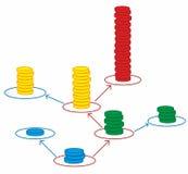 Strategia nel commercio Immagini Stock Libere da Diritti