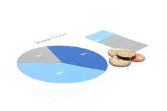Strategic forecast with coins op top. Bright image of a report with diagram, coins op top to indicate financials. Selective focus on coins Stock Image
