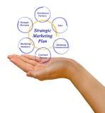 Strategic Marketing Plan. Presenting diagram of Strategic Marketing Plan Stock Photo