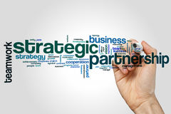 Strategic partnership word cloud. Concept on grey background Royalty Free Stock Photos