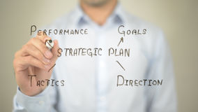 Strategic Plan Illustration, man writing on transparent screen. High quality Royalty Free Stock Photo