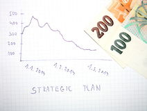 Strategic plan. Ning of business activities with graphs Stock Images