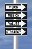 Strategic Planning Components. Conceptual one way street signs on a pole indicating the elements of Strategic Planning Stock Photos