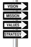 Strategic Planning Components. Conceptual one way street signs on a pole indicating the elements of Strategic Planning Royalty Free Stock Image