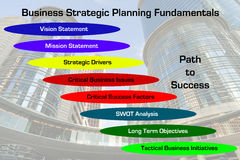 Strategic Planning Fundamentals Diagram Royalty Free Stock Photos