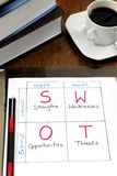 Strategic planning: SWOT analysis on a table. With cup of coffee Stock Photo