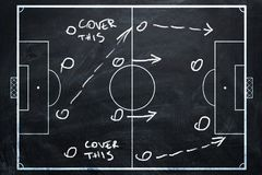 Strategic scheme of soccer or football game on chalk board Royalty Free Stock Photo