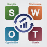 Strategic swot analysis Royalty Free Stock Photography