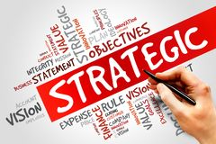 Strategic. Word cloud, business concept Stock Photo