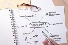 Strategieën royalty-vrije stock foto