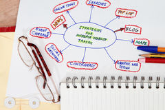 Strategieën voor verhoging van websiteverkeer Royalty-vrije Stock Foto