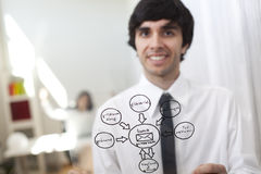 Strategie de e-mail van de Marketing Stock Afbeeldingen