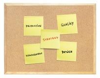 Strategienentwurf sich entwickelnden Produkte. Lizenzfreie Stockbilder
