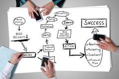 Strategii biznesowej ulepszenia pojęcie umieszczający na biurku obraz stock