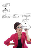 Strategisch businessplan Stock Foto