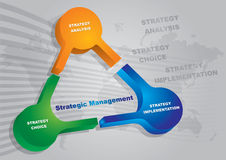 Strategische Managementtasten Stockbild