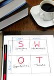 Strategische planning: SWOT analyse van een lijst Stock Foto