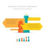 Strategisk rörelse för affär Arkivbilder