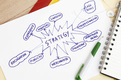 Strategy. Business diagram with companies strategy selective focus white background Stock Photography