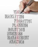 Strategy Royalty Free Stock Photos