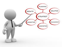Strategy. 3d people - man, person pointer image of strategy Royalty Free Stock Image