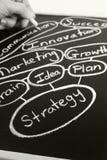 Strategy Stock Photos