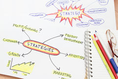 Strategy abstract Royalty Free Stock Photo