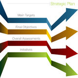 Strategy Arrows Strategic Plan Stock Photos