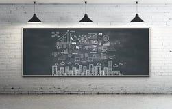 Strategy on blackboard Royalty Free Stock Photos