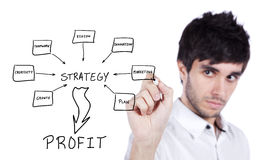 Strategy business plan to profit. Men writing a schema at the whiteboard with ideas for a good strategy to make profit stock image