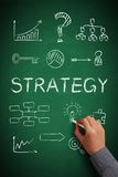 Strategy Chalkboard Royalty Free Stock Photos