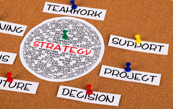 Strategy circled diagram Stock Photo