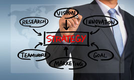 Strategy concept hand drawing by businessman Royalty Free Stock Images