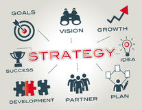 Strategy concept. Infographic with keywords and icons Stock Photography