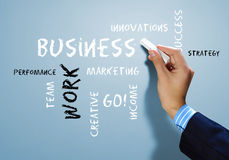 Group of strategy related words Royalty Free Stock Photos