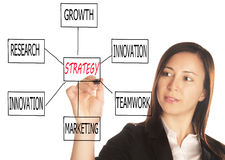 Strategy dynamics Stock Photo