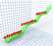 Strategy, execution, success - text in 3d arrows, business conce Stock Images