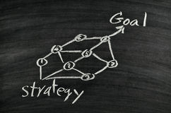 Strategy and goal on blackboard royalty free stock photos