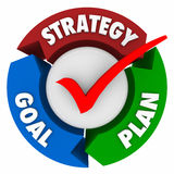 Strategy Goal Plan Three Arrow Diagram Mission Achieve Success. Strategy, Goal and Plan words on arrows in a circular pattern or diagram to illustrate steps Stock Images