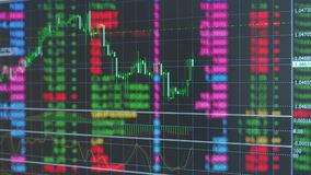 Strategy and indicator graph for trading in forex or stock market. Investment concept stock footage