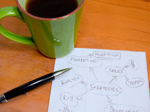 Strategy on napkin. Business strategy drawn on a napkin with pen and coffee mug Stock Photo